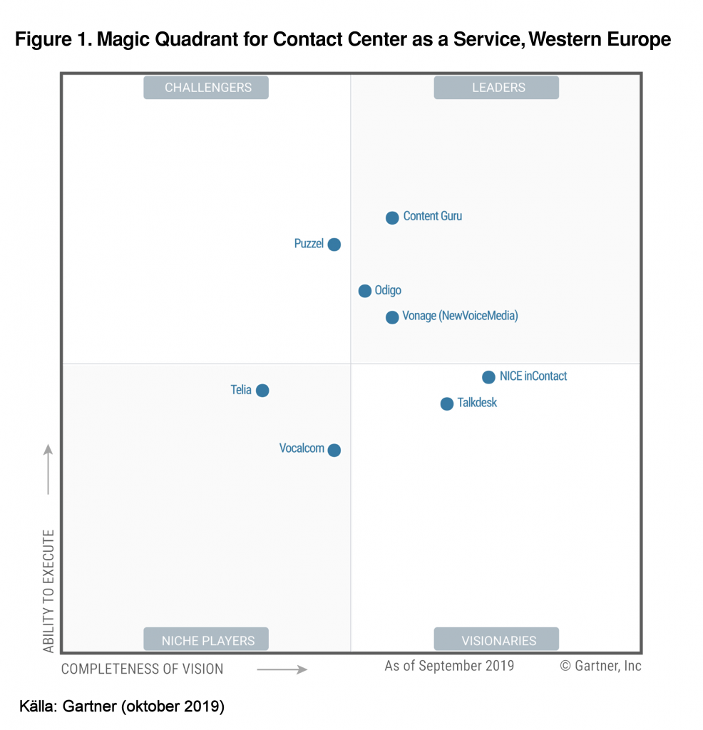 Gartner CCaS Western Europe 2019 Magic Quadrant